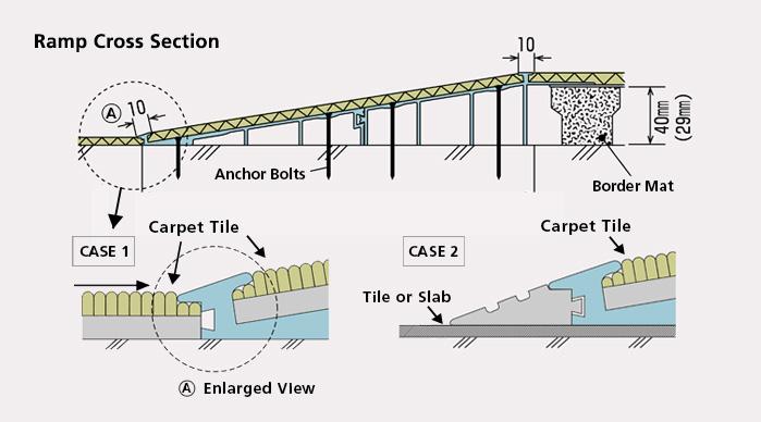 Ramp Building Plans