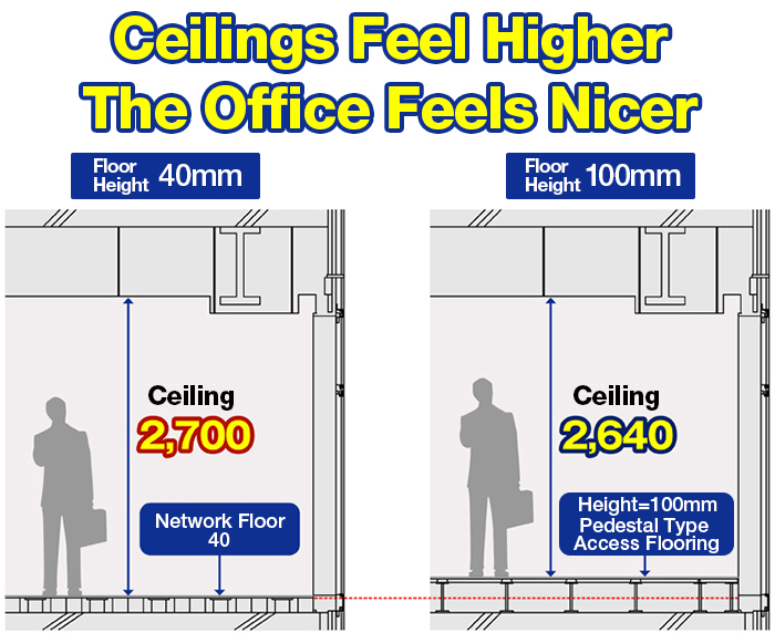 how to change a ceiling height